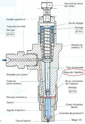 clio 2 phase 1 1 9l diesel fuite injecteur resolu. Black Bedroom Furniture Sets. Home Design Ideas