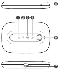 Картинки по запросу Huawei E5331