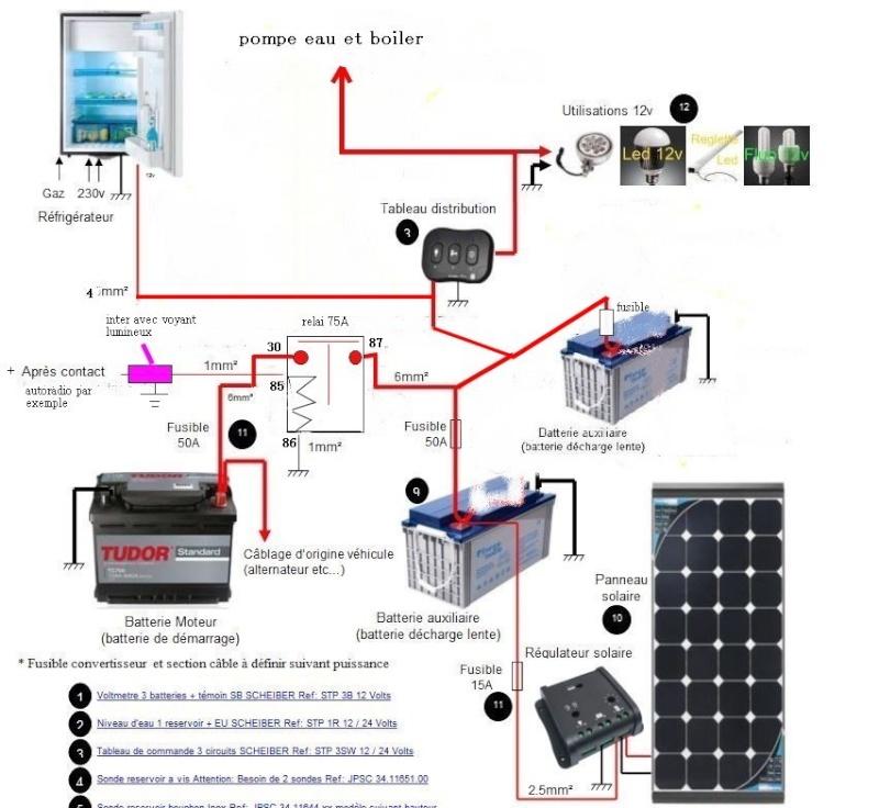 Installation lectrique pour les nuls page 2 - Branchement groupe electrogene sur tableau electrique ...