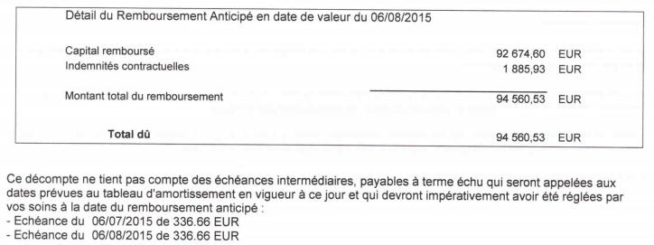 Remboursement Et Date D Echeance Terme Echu Forum