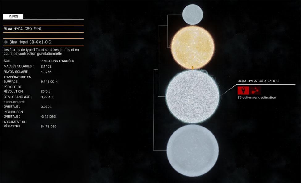 Une étoile de Herbig et trois T Tauri