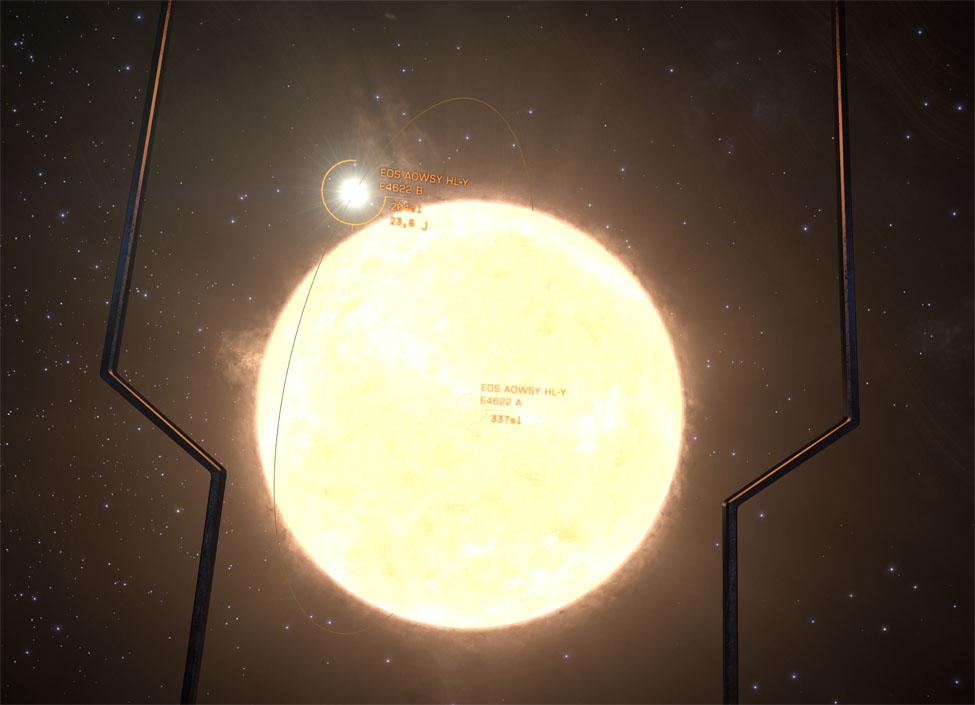 La petite ridicule et plus proche fait 1,4 rayons solaire