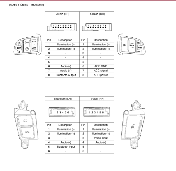 diagram] wiring diagram kia morning full version hd quality axxess aswc-1 wiring diagram axxess aswc 1 steering wheel control