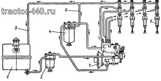 probl u00e8me moteur t40a  en attente de test forestier