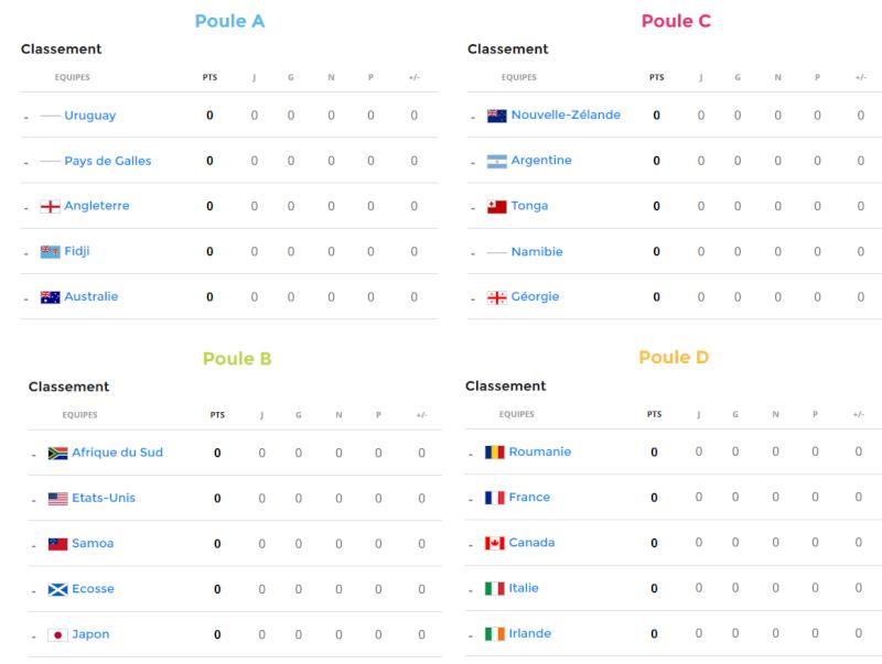 La vrai coupe du monde rugby 2015 - Dates coupe du monde de rugby 2015 ...