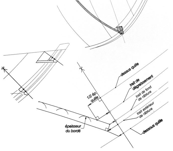 plan de formes  charpente et abaque