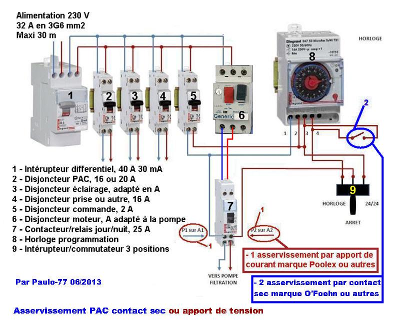 Besoin d 39 aide et de conseils - Comment installer un disjoncteur differentiel ...