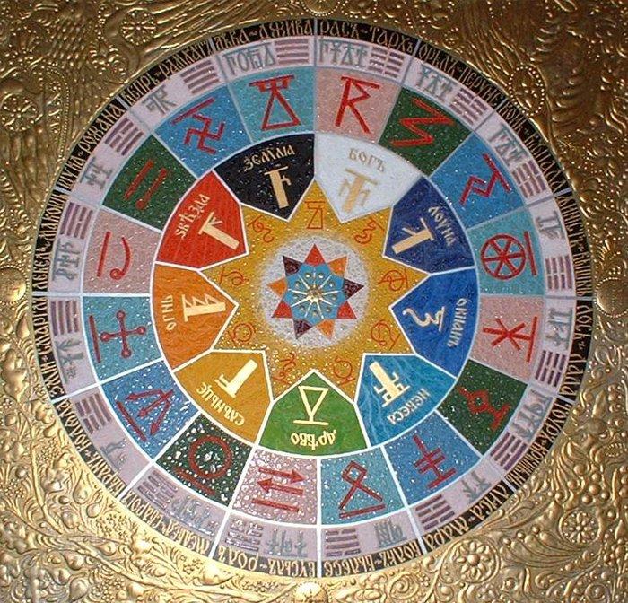 Цвета по знакам Зодиака - astro101ru