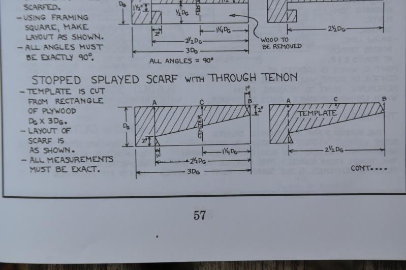 construction dun abri en charpente  Page 7