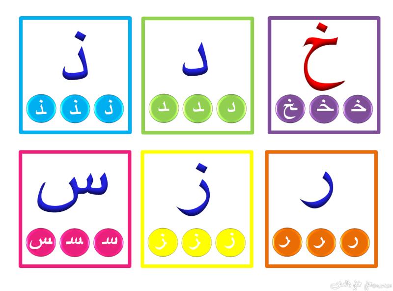 Carte d 39 alphabet arabe avec d but milieu fin - Alphabet arabe a imprimer ...