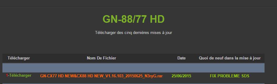 GEANT A 1.44 PLUS JOUR TÉLÉCHARGER MISE 2500HD