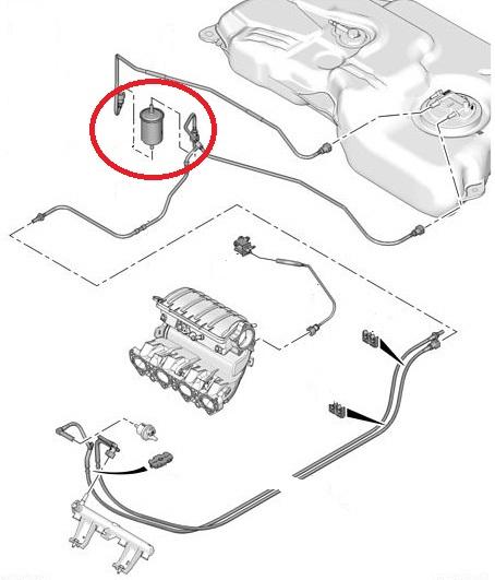 Emplacement filtre a essence c3