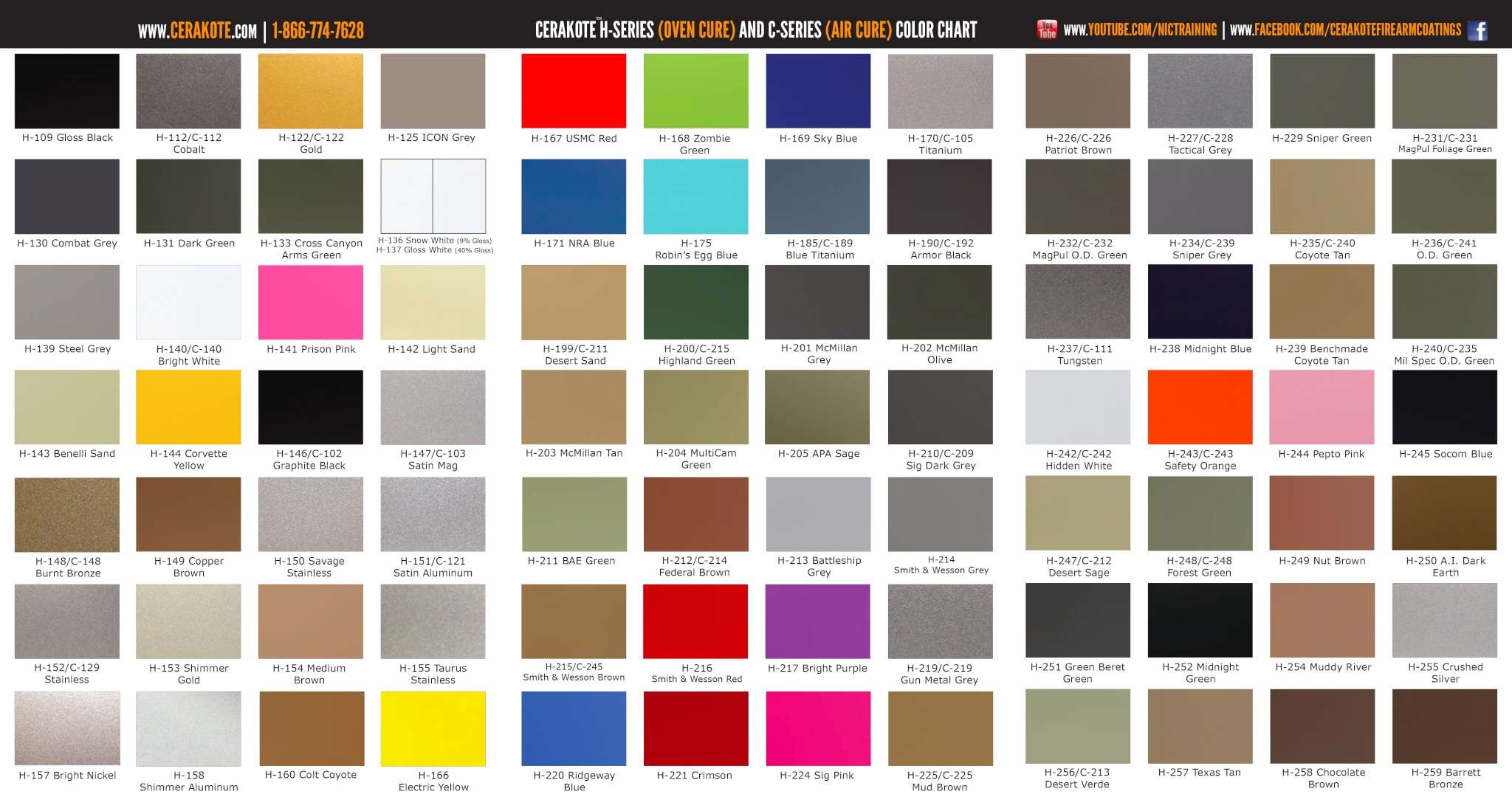 Cerakote color chart choice image free any chart examples oakley addicts voir le sujet du cerakote made in france image nvjuhfo choice image nvjuhfo Images