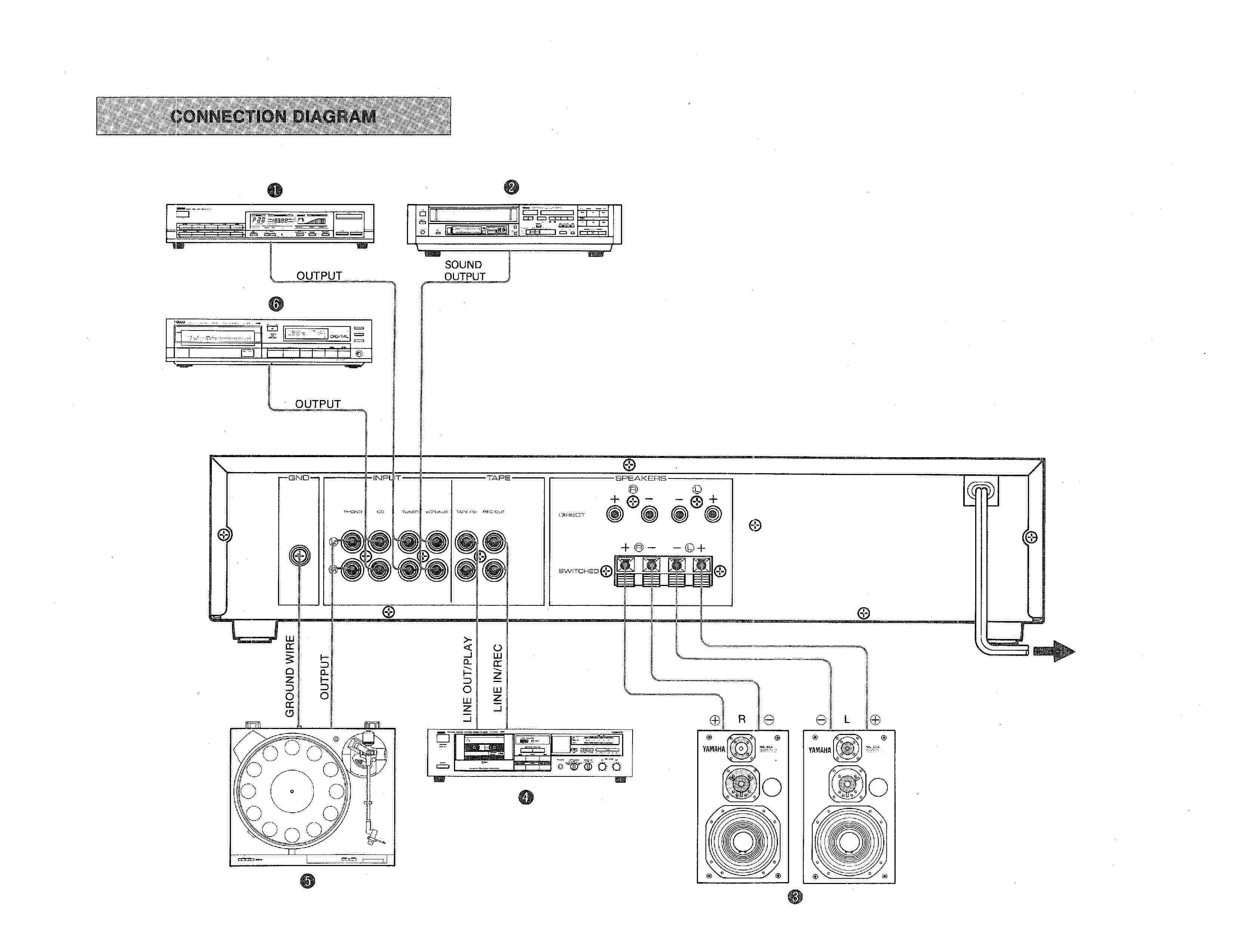 Schema Collegamento Equalizzatore Amplificatore : Collegare casse amplificate a un amplificatore